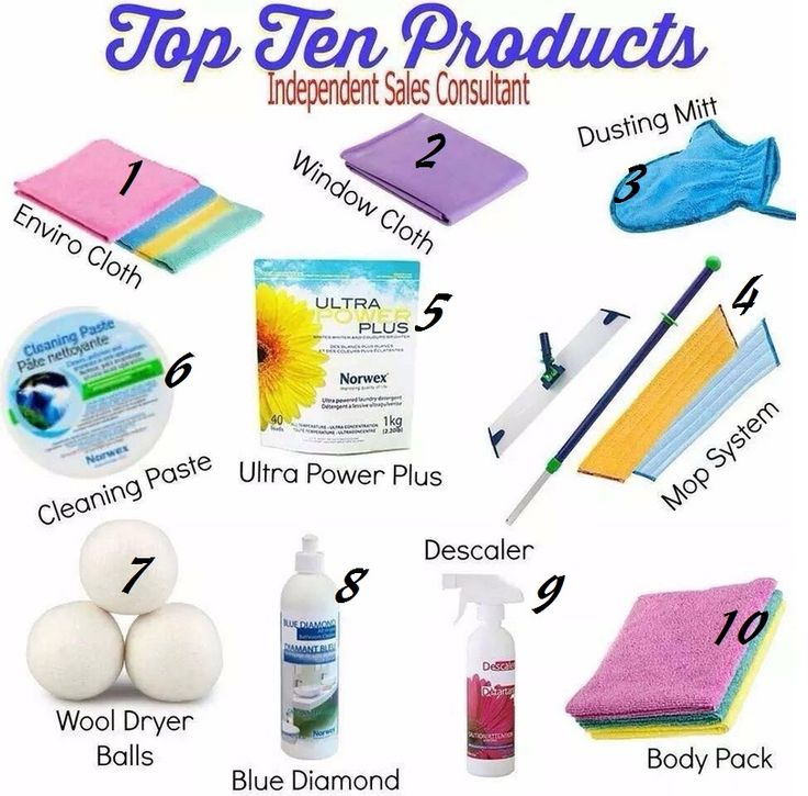 Norwex Cleaning Supplies: 150 Best NORWEX TIPS & TRICKS Images On Pinterest