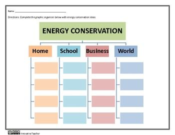 Energy Conservation Graphic Organizer Worksheet | Educational Finds ...