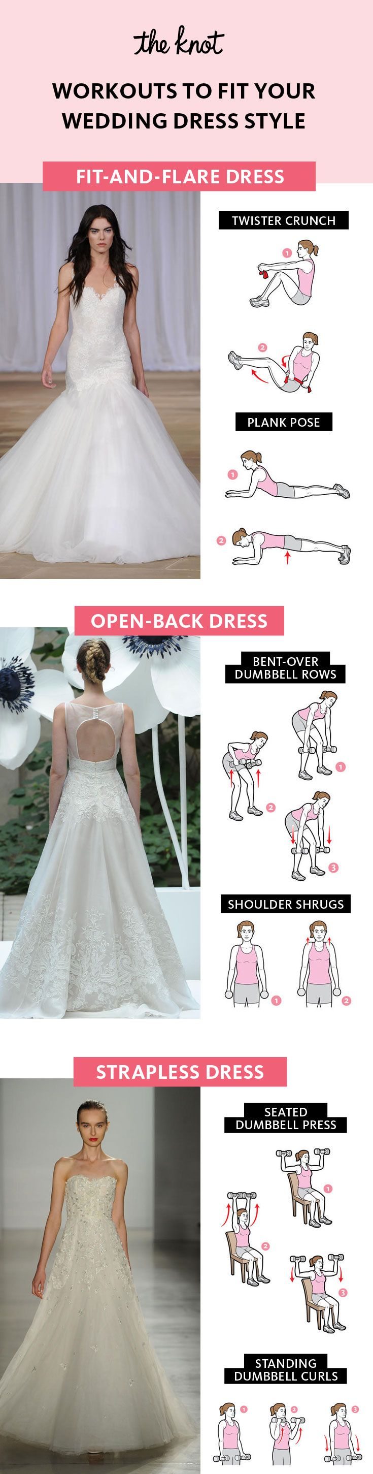 the wedding dress diet plan pdf