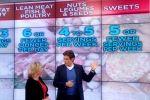DASH Diet Secrets Revealed, Pt 1 | The Dr. Oz Show