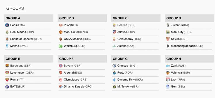 2015 - 2016 Champions League Group Stage Draw. Find out more http://www.soccerbox.com/blog/2015-2016-champions-league-group-stage-draw/ And get a discount code to save at Soccer Box.