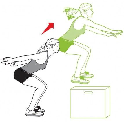 Six Plyometric Exercises For Runners - Competitor.com