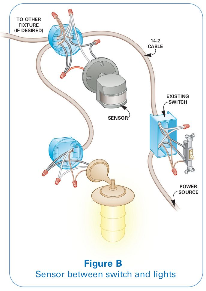 wiring diagram sensor light switch