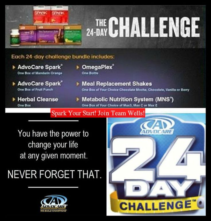 Spark Your Start! 24 Day Challenge! #Advocare