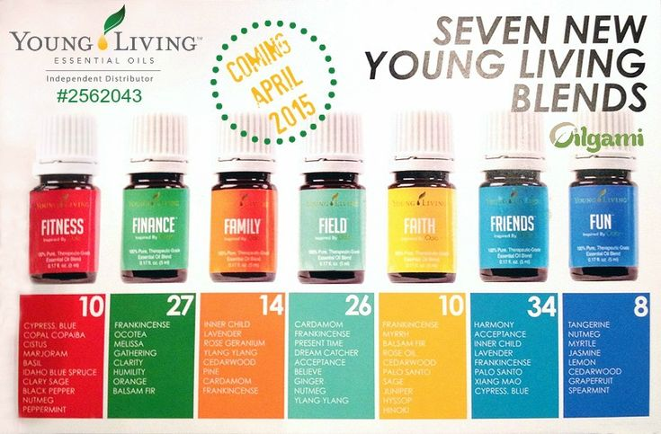 Infused 7: order & be the 1st to get INFUSED 7 family of Young Living essential oils from Oola Life - Fitness, Finance, Family, Field, Faith, Friends & Fun.