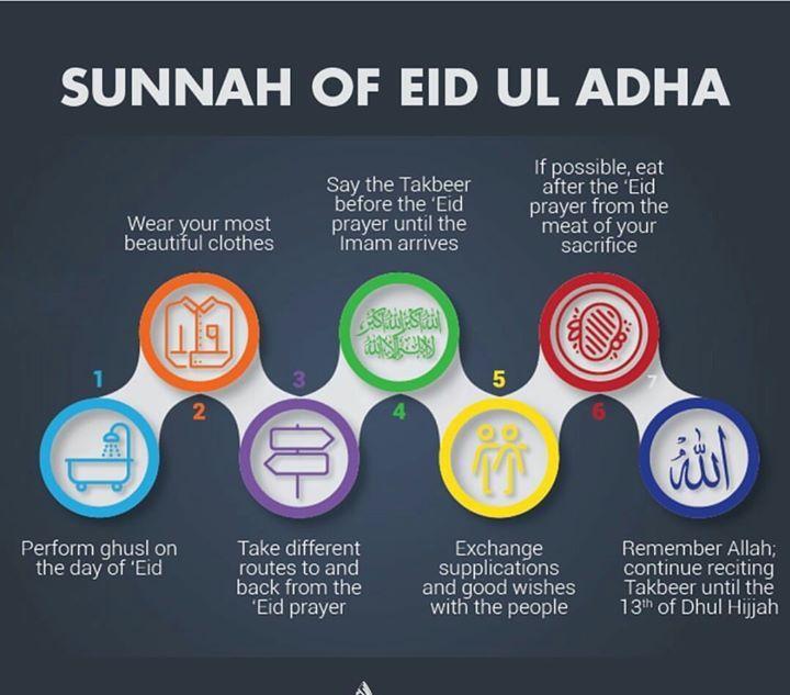 Home Eid Prayer Eid Ul Adha Islamic Quotes