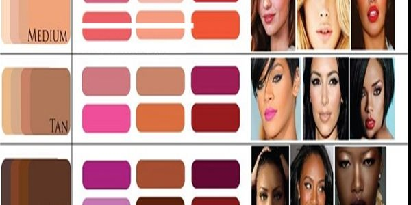 HOW TO FIND THE RIGHT LIPSTICK SHADE FOR YOU | www.ladylifehacks.com