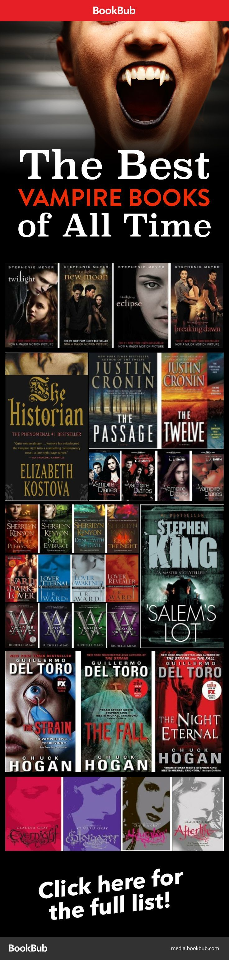 The Best Books Worth Reading About Vampires. From horror to suspense to romance…