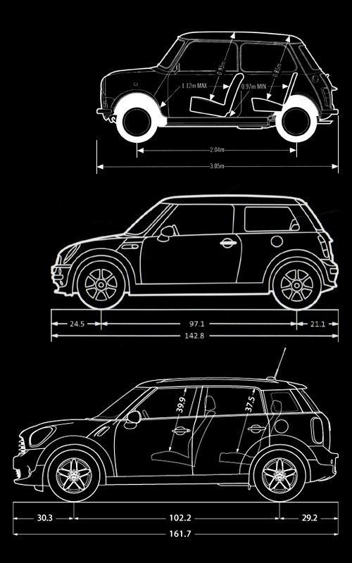 Mini Hardtop And Countryman Size Comparison Clown Car Morris Cooper Clic