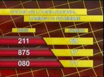 Costa Rica: La Junta Protección Social celebro el sorteo Lotería Nacional Nº4305 del domingo 21 de Septiembre 2014.  Resultados Lotería Nacional de Costa Rica domingo 21-9-14