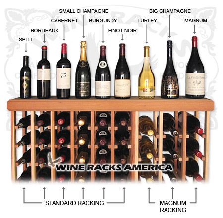 "Wine Bottle Size Chart 3 1/2"" Standard & 4 /1/4"" Magnum/Champagne Bottle Spacing for Lattice & Cubes"