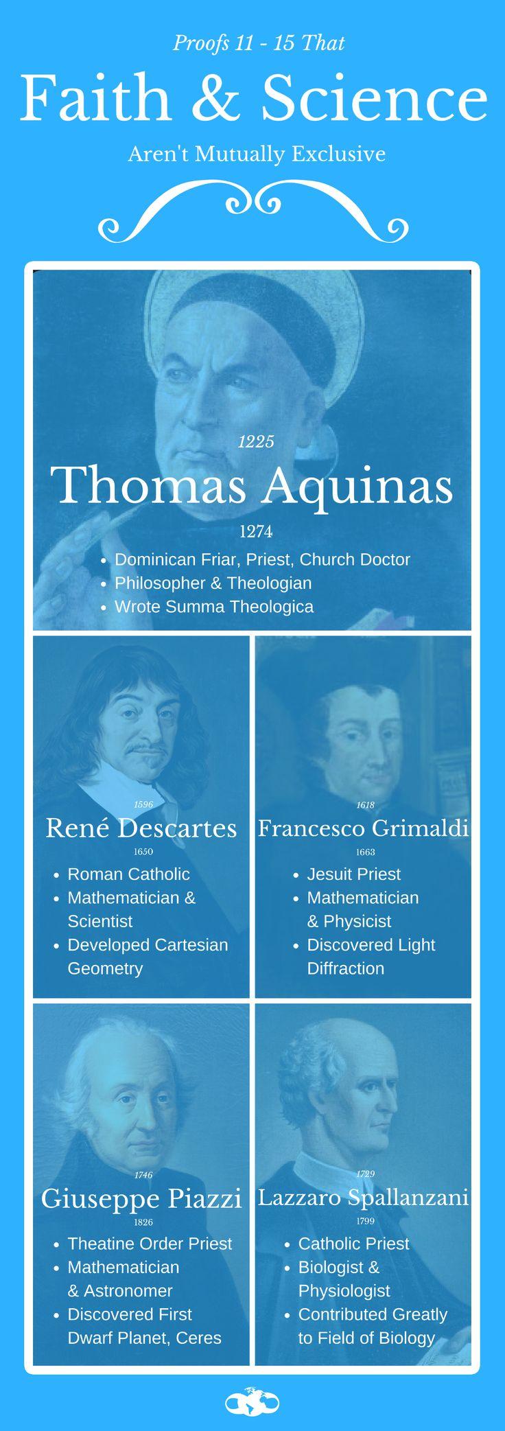 Faith & Science Infographic Series #11-16. Thomas Aquinas, René Descartes, Francesco Grimaldi, Giuseppe Piazzi, Lazzaro Spallanzani.