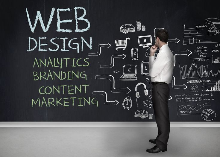 Quality Web design company in Lagos, Nigeria. Contact now! 0706 635 3336  #web #design #company #nigeria