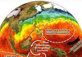 Αντιγραφάκιας: Γιατί ο Ινδικός Ωκεανός αποθηκεύει τη μεγαλύτερη π...