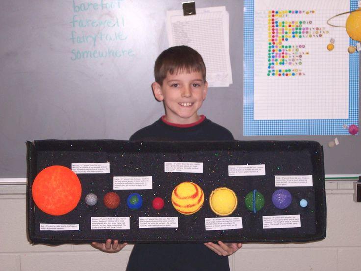 how to make solar system model school project