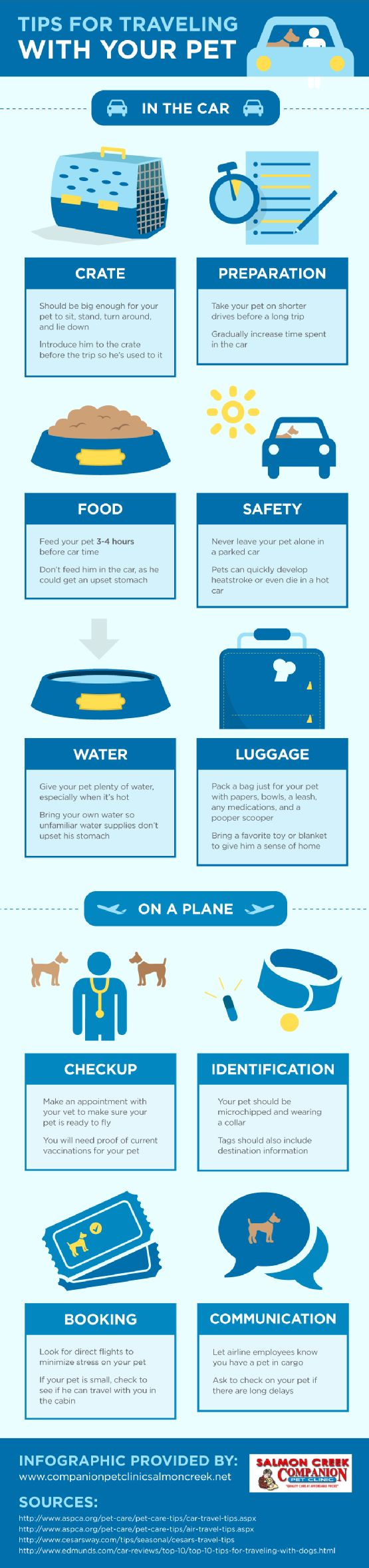 Before taking a road trip with your furry friend, take him on short drives so he gets used to spending time in the car. Check out this infographic from a pet clinic in Vancouver, Washington to learn how to travel safely with pets.