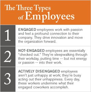 Employee engagement is a much stronger predictor of overall wellbeing than factors such as hours worked, weeks of vacation time taken, and flextime allowed, according to new research by Harter and Sangeeta Agrawal, a Gallup research manager.