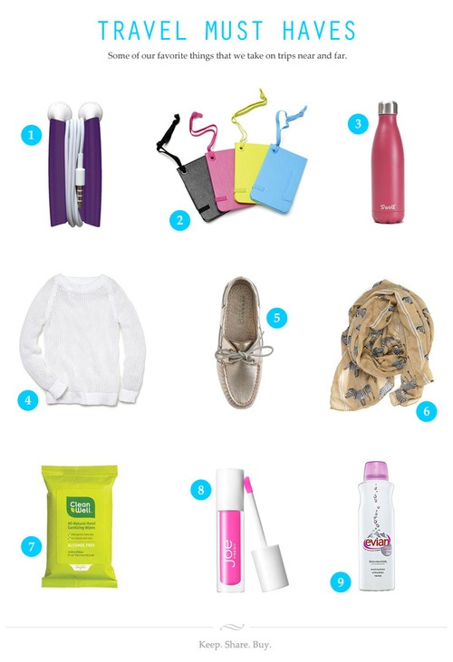 Must Haves For Traveling To Europe