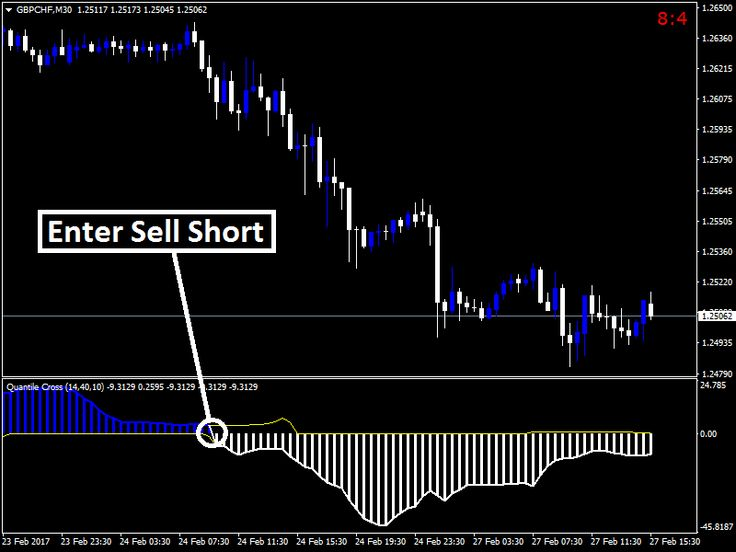 Binary options engulfing strategy horse betting assistant ibookstore