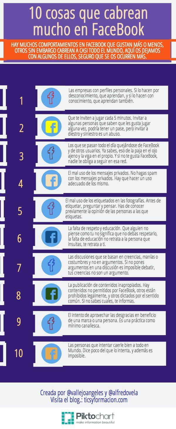 10 cosas que cabrean mucho en FaceBook #infografia: Job, Infographic Socialmedia, Infografia Infographic, Website, Social Media, Cabrean Mucho, 10 Cosa, Rede Social, Mucho En