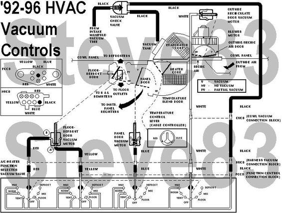 Hvacvac Jpg  U0026 39 92    Supermotors Net  Registry  Media  894687