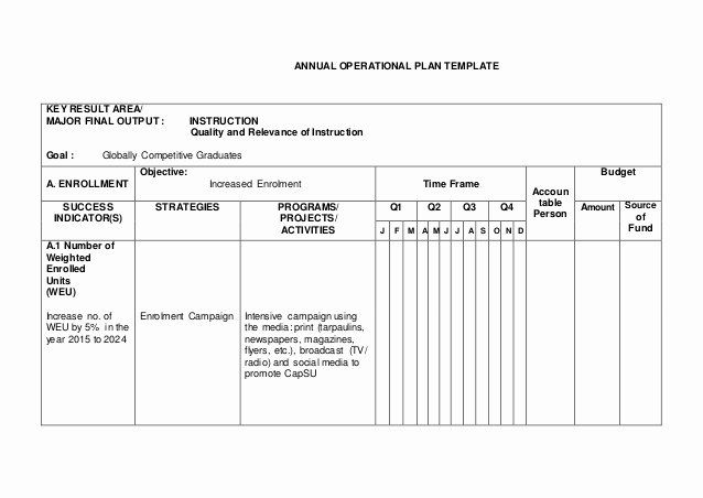 Annual Operating Plan Template In 2020 Business Plan Template