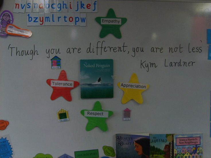 The International Baccalaureate Primary Years Programme – Unpacking attitudes with Australian 5 & 6 Year Olds. | Nina's Arena-Teaching & Learning in the Australian primary classroom