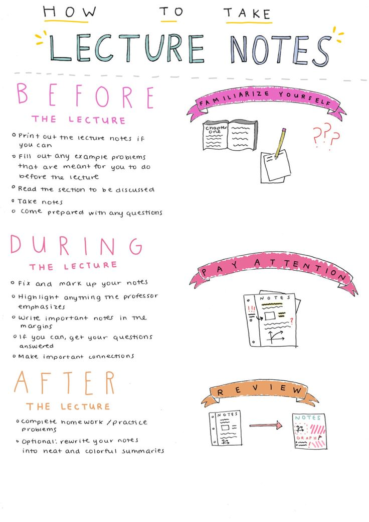 Paper Pro Writing
