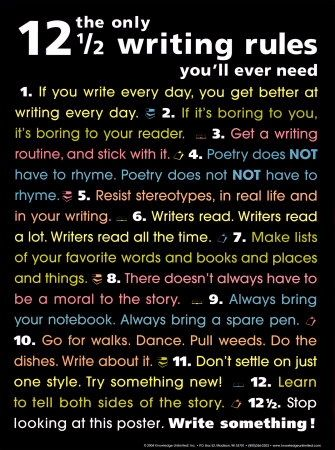 Rules for writing - I particularly like the list of favorite words, books, places, and things.
