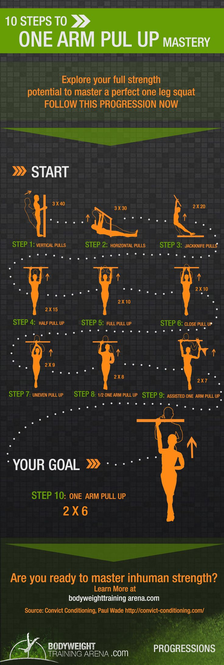 Convict Conditioning One Arm Pull Up Progression #motivation #fitness #lifestyle http://papasteves.com/