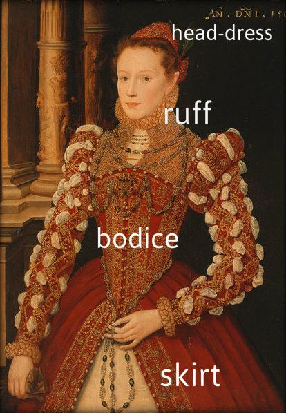 women during tudor and windsor period As many names of the period are repeated (mary tudor may refer to influence of women on henry viii and the job opportunities available to women during the elizabethan reign traub, v (1988) jewels daybell analyses letters written by women in tudor england to determine levels of.