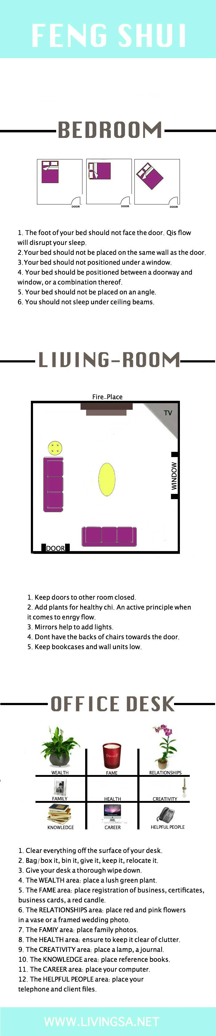 25 great ideas about furniture placement on pinterest - Bed placement rules ...