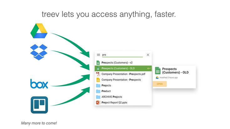Treev is a Chome extension that puts your documents one click away.