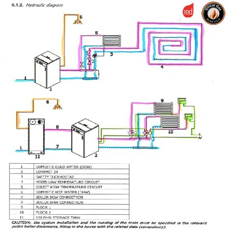 imgp/scheme-de-montaj-centrala-termica-red.jpg