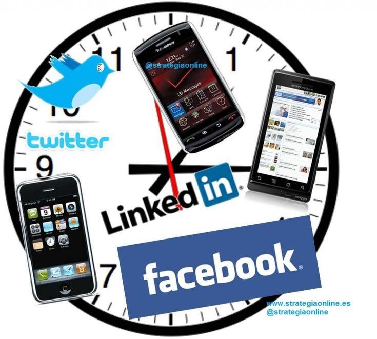 Lista de tareas diarias para que tu estrategia funcione en los medios sociales
