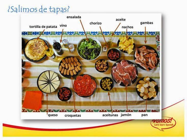 Mejores 48 imágenes de Español: La comida en Pinterest | Comida ...