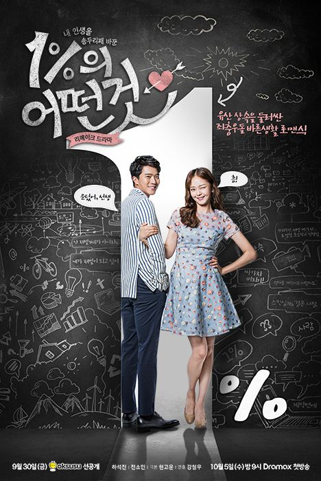 One Percent of Something releases adorable posters of Ha Suk Jin and Jun So Min