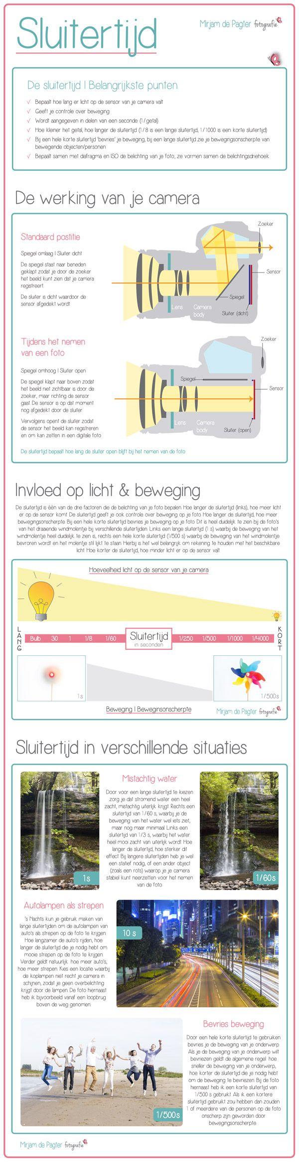 Sluitertijd de belangrijkste punten op een rij! Leer zelf beter foto's maken. | www.mirjamdepagter.nl #fotografie #tips #sluitertijd