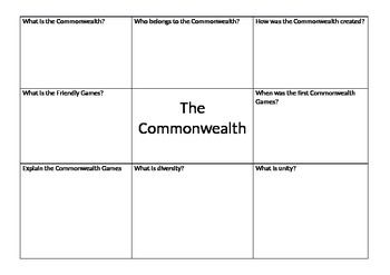 Use the Young Commonwealth website to complete the worksheetCould be used as part of reading hour for small computer/IPAD group. http://www.youngcommonwealth.org/