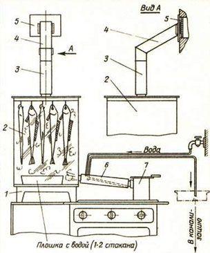 Схема коптильни холодного копчения фото 824