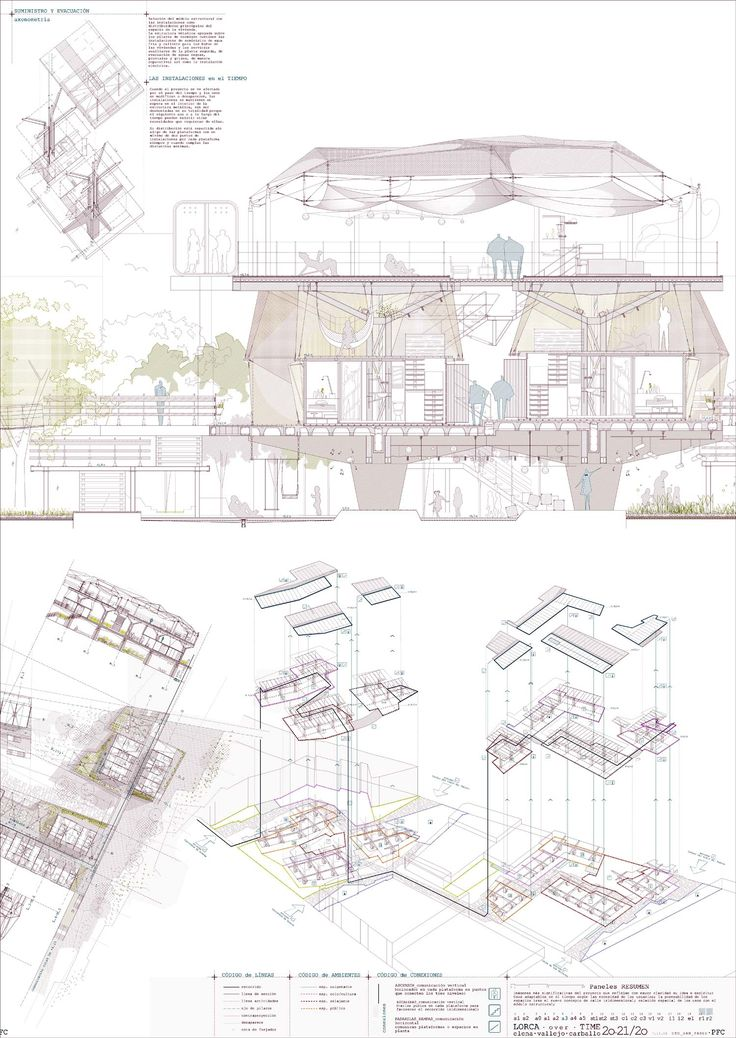 CEU San Pablo | Arquitectura PFC                                                                                                                                                                                 Más