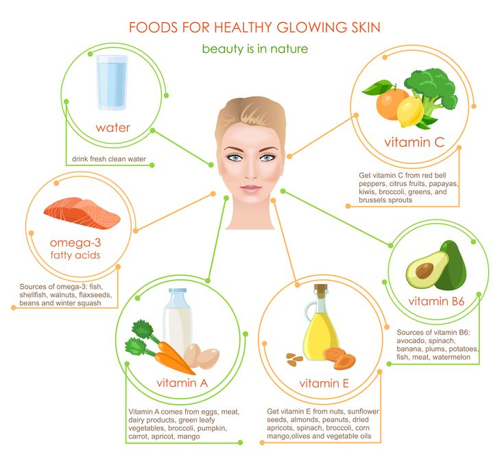 Best Foods For Healthy Skin (Infographic)