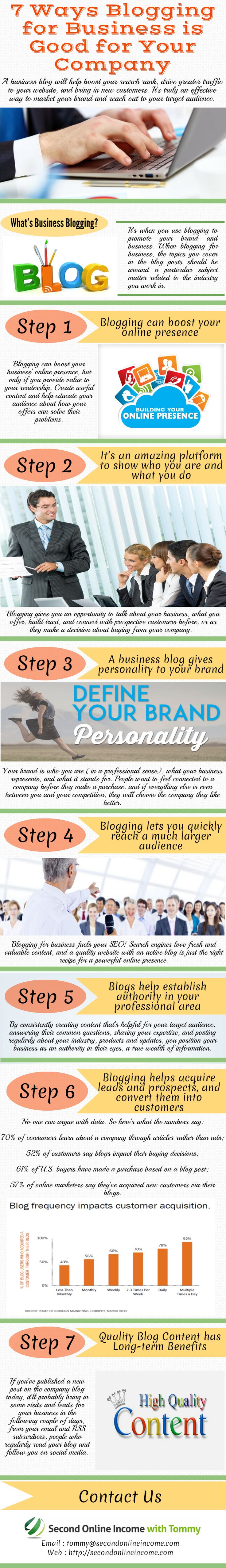 7 Ways Blogging for Business is Good for Your Company [Infographic]