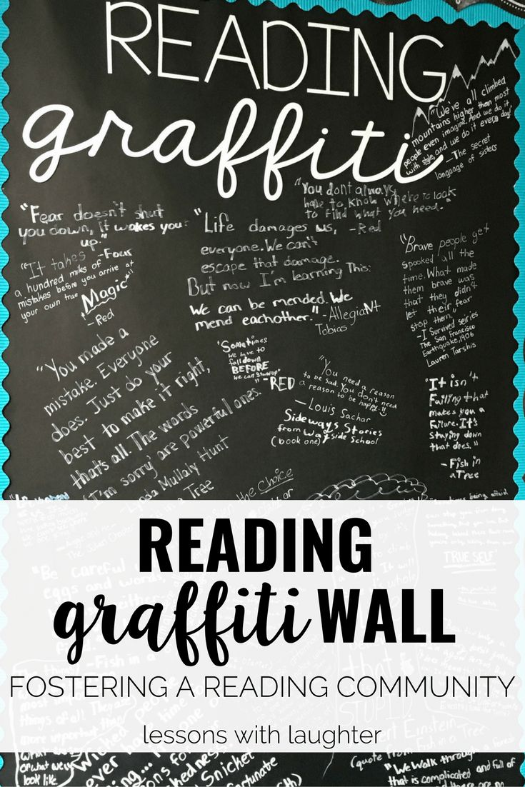 Fostering a classroom reading community with a student driven Reading Graffiti Wall
