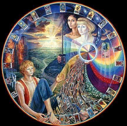 Fotos de  CONSULTAS ESPIRITUALES, CARTOMANCIA, TAROT: Divination, Search, Art, Tarot Cards Readings, Circle, Tarot Reading