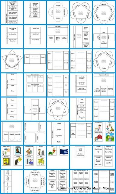 Reading Interactive Notebooks Más