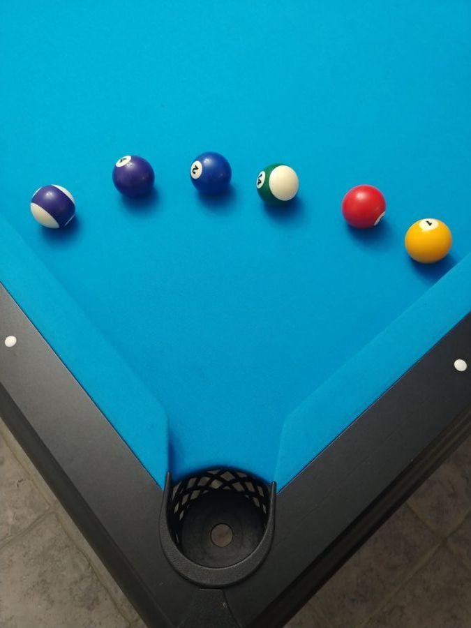 Tips Billiard : billiard, Billiard, Every, Beginner, Needs, Learn, Supreme, Billiards, Pool,, Billiards,, Table