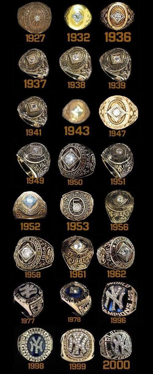 NY Yankees championship rings. Red sox fans can count the rings and be jealous