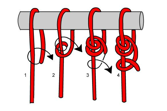 The KNOT OF THE MONTH for September 2016 is – Taut Line Hitch All scouts will need to know how to correctly tie the Taut Line Hitch for entry into the troop meetings for the month of Septembe…
