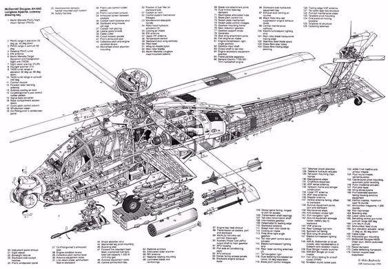 diagram military gunship schematics or blueprints